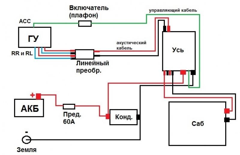 схема подключения сабвуфер фьюжен